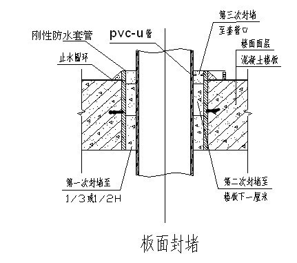 电路 电路图 电子 工程图 平面图 原理图 431_381